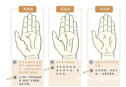 掌紋手相讓你一次看個夠(2)_周公解夢大全