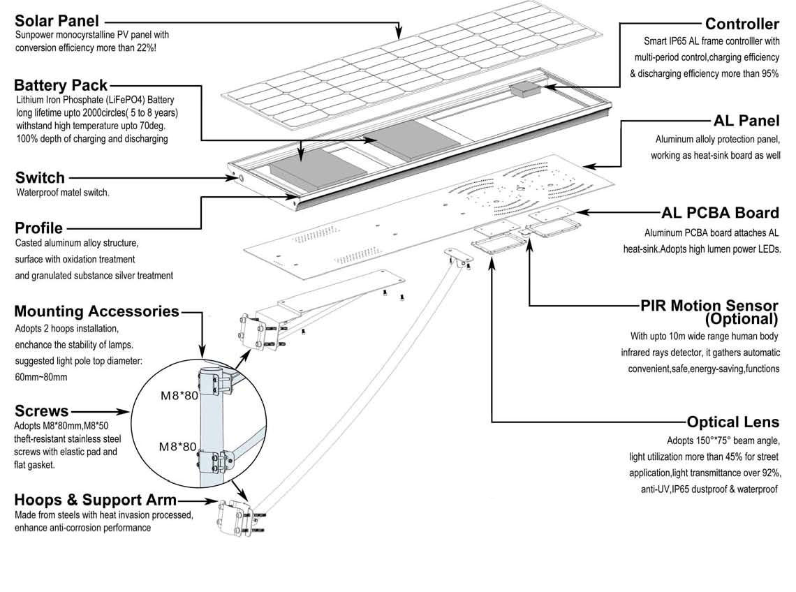 30w All In One Solar Street Light Commercial With Motion