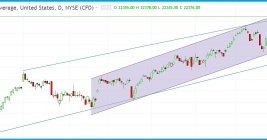 Dow Jones Market Watch Top Prediction