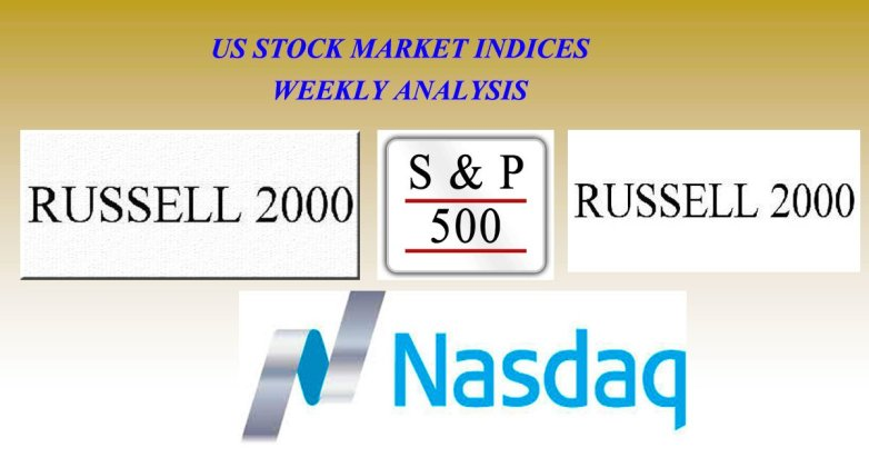 US Stock Market Indices List