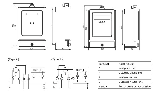 Single Phase Watt-hour Multi Energy Meter factory and
