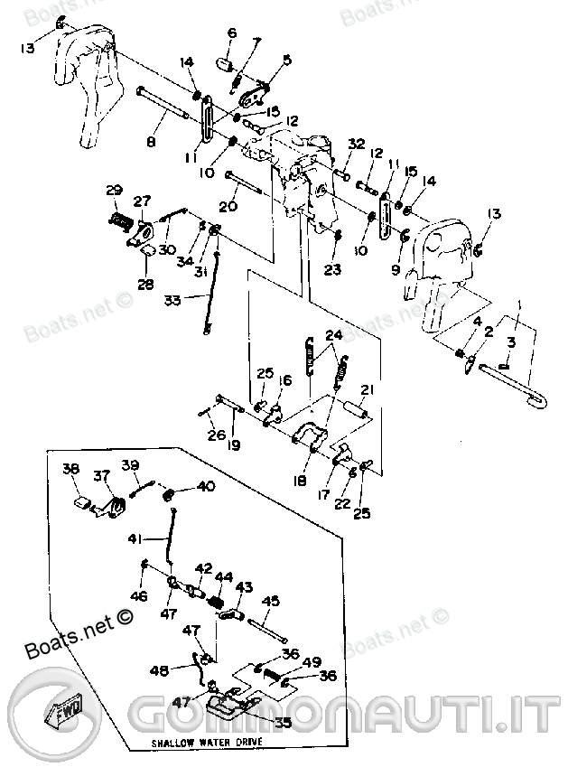PROBLEMA TRIM MANUALE YAMAHA AUTOLUBE GAMBO LUNGO [PAG. 2]