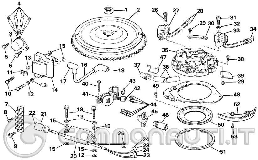 PROBLEMA BLOCCO JOHNSON GT 521 [PAG. 17]