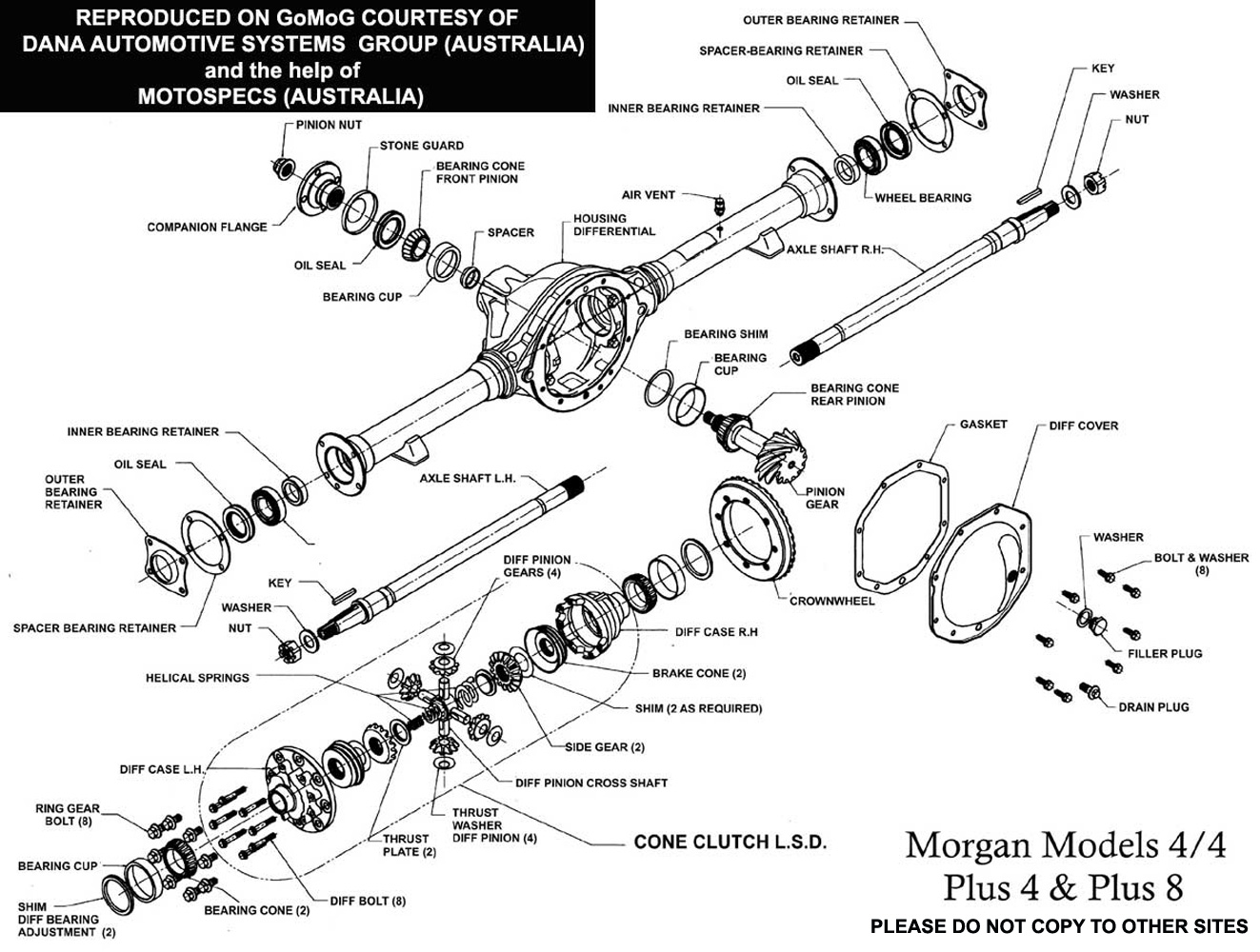 Morgan Sports Car Gearboxes, Clutches and Differentials