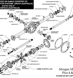 car axle diagram wiring diagram for youcar axle diagram wiring diagram expert car rear axle diagram [ 1323 x 1000 Pixel ]