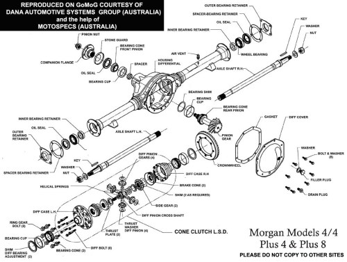 small resolution of car axle diagram wiring diagram blogs car wheel and axle part diagram car axle diagram