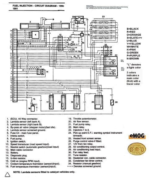 small resolution of 1990 1998 euro classic 8 efi wiring diagram