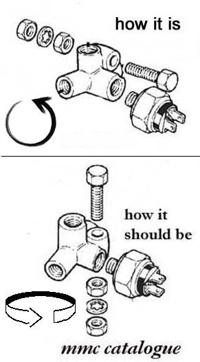 Morris Minor Wiring Diagram Brake Light Switch