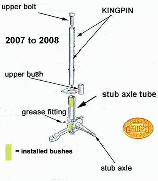 Greasing2007~2008