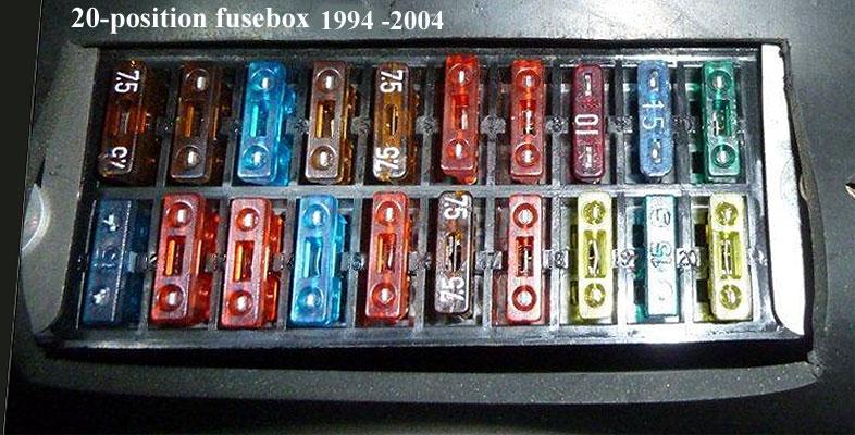Fuseboxes