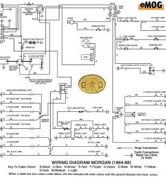 morgan wiring diagram wiring diagram name morgan spa wiring diagrams 1990 [ 1000 x 987 Pixel ]