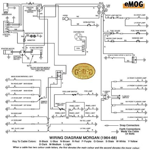 small resolution of morgan wiring diagram wiring diagram name morgan spa wiring diagrams 1990