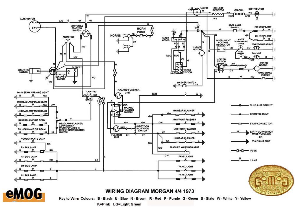 medium resolution of morgan electrical van dorn wiring diagram morgan wiring diagram