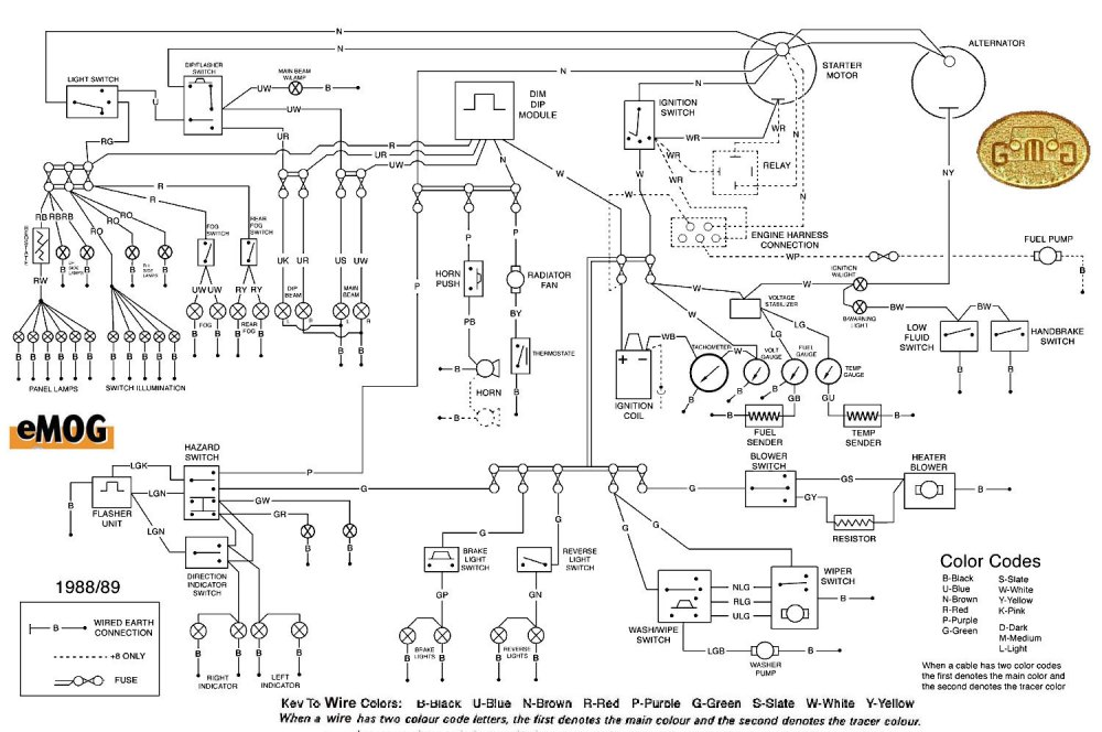 medium resolution of morgan electrical 1988 1989 all tr4 wiring diagram