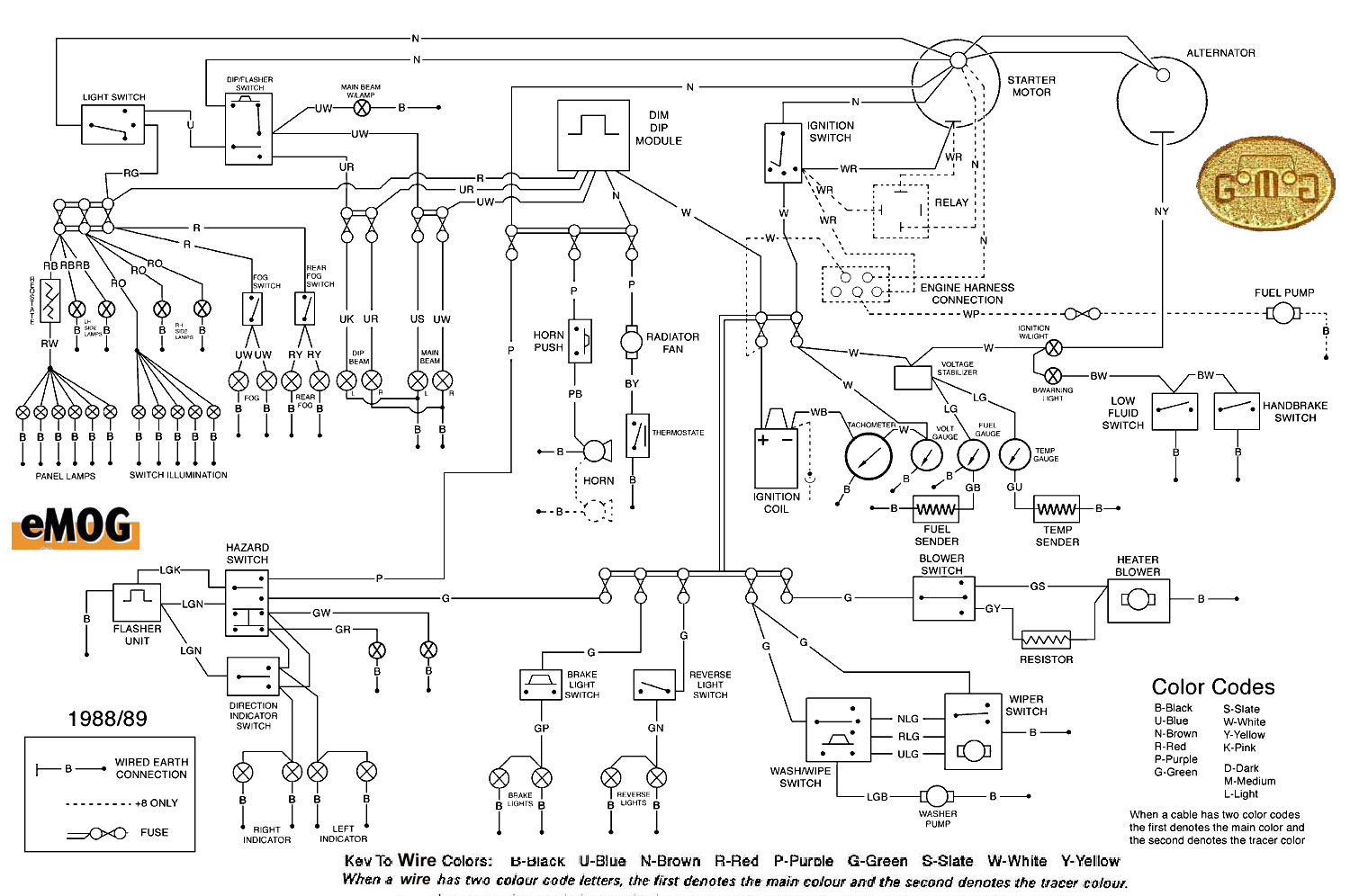 hight resolution of morgan electrical 1988 1989 all tr4 wiring diagram