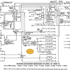 Wiring Diagram For Flasher Relay Colour Codes Ford Radio Wire Harness Color Morgan Electrical 1969 1973 All