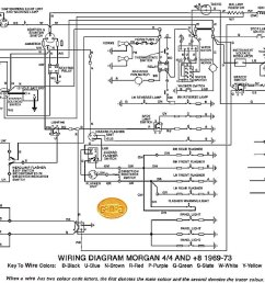 1969 1973 all morgan electrical 1969 1973 all master wiring diagram 68 mustang fuse  [ 1250 x 957 Pixel ]