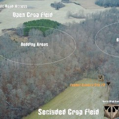 Plot Diagram Fill In Three Phase Motor Star Delta Wiring Deer Feeders 101 | Feeding Tips, Concerns, And Strategies Muddy Outdoors