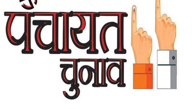 छत्तीसगढ़ में त्रिस्तरीय पंचायत चुनाव को लेकर जिले में 10 से ज्यादा पंचायतें ऐसी जहां पंच और सरपंच का हुआ निर्विरोध चुनाव