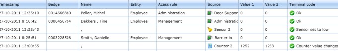 access-control-transactions