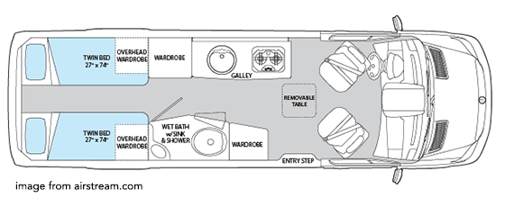 The best small motorhome s living large in a small space - Class a motorhomes with rear bathroom ...