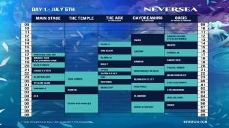 Programul zilei I de Neversea