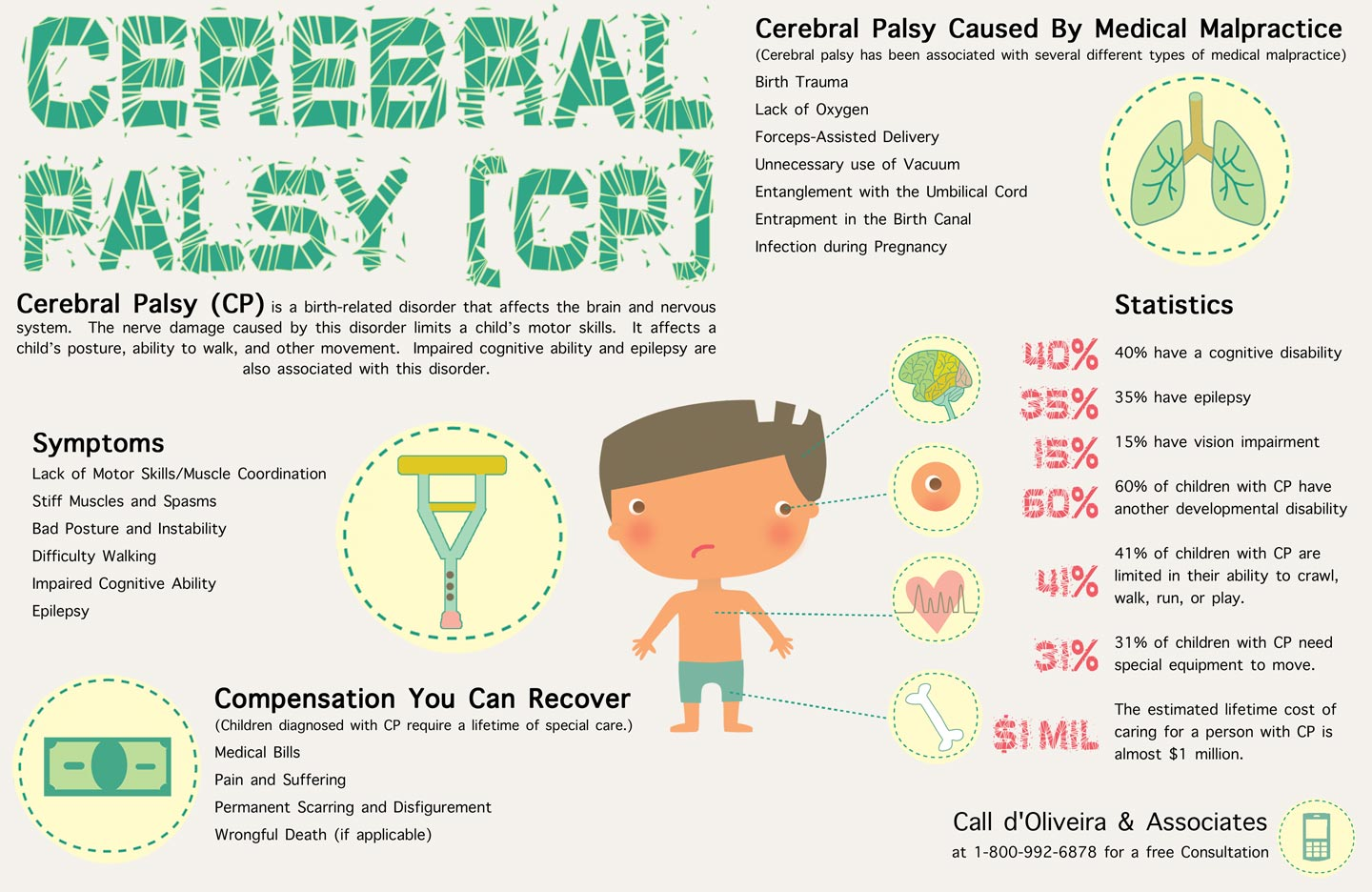 Kinesiology & Sport Review: Rehabilitation: Cerebral Palsy