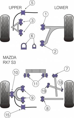 Powerflex Urethane Suspension Bushings- Power Steering