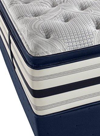 Simmons Beautyrest Recharge World Class Manorville Pillowtop  Mattress Reviews  GoodBedcom