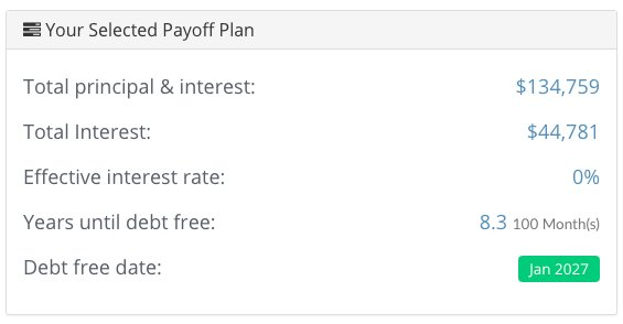 debt snowball payoff plan example
