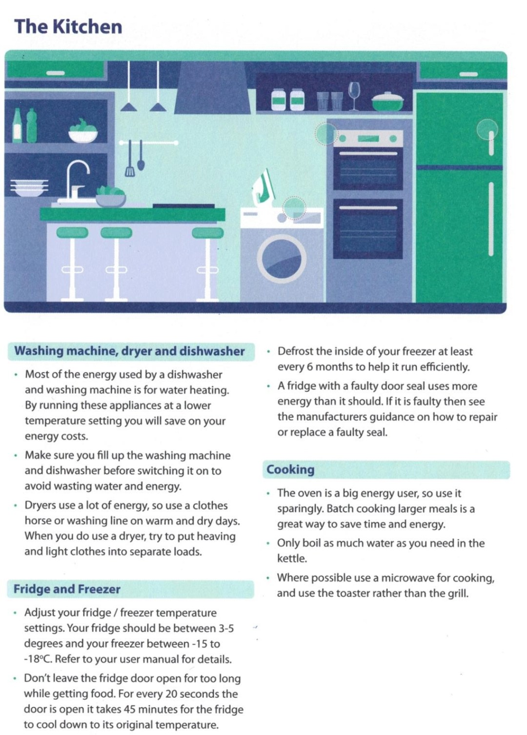 SEAI leaflet+kitchen