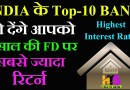 Fixed Deposits Interest Rates
