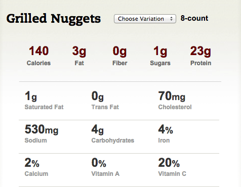 Chick-fil-a grilled nuggets nutrition information