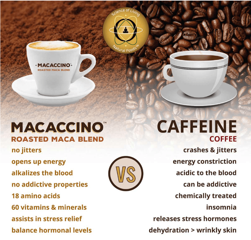 Macaccino gluten-free coffee substitute 1