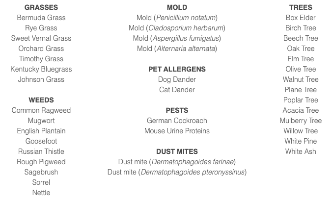 A list of the 40 indoor and outdoor allergens tested for in the Everlywell test kit, including categories for grasses, weeds, mold, pet allergens, pests, dust mites and trees.