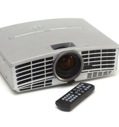 mitsubishi australia hc3000 review projectors home theatre projectors good gear guide [ 1500 x 999 Pixel ]