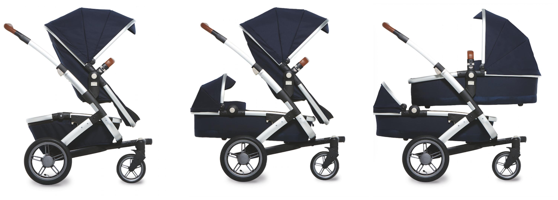 Duowagens Voor Baby Peuter Of Tweeling Waar Moet Je Op Letten