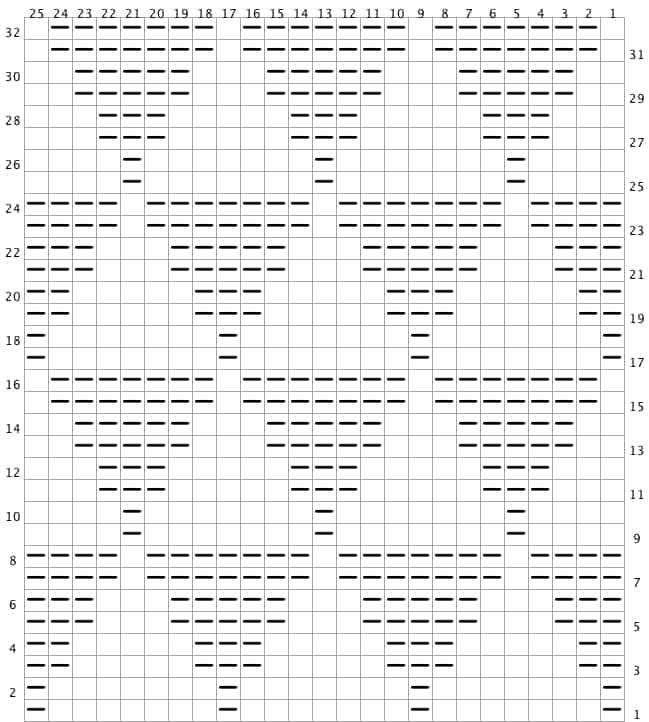 Pyramid Stitch Chart