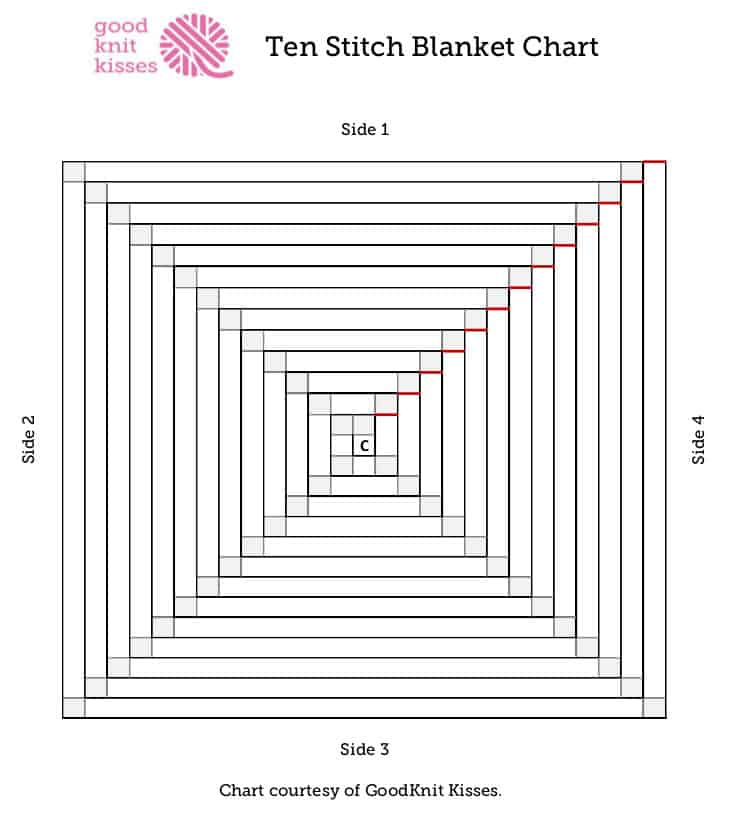 Ten Stitch Color Charts