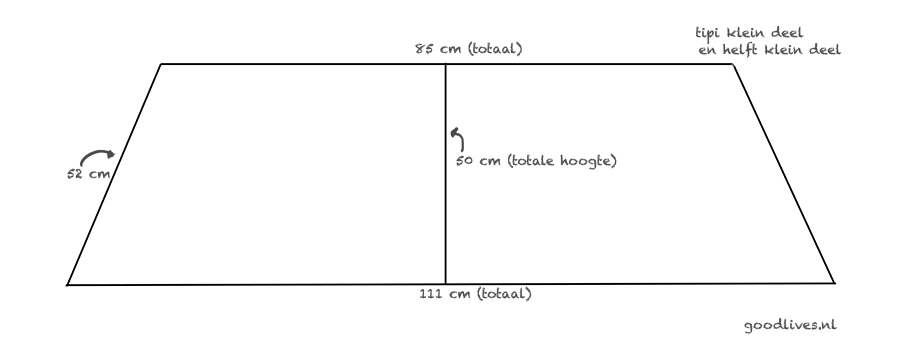 Tipi patroon deel 2