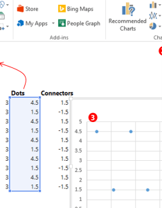 Step create  scatter plot with dates and dots timeline chart in excel also goodly rh
