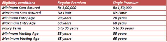 lic new jeevan nidhi pension plan