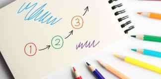 prioritize financial goals