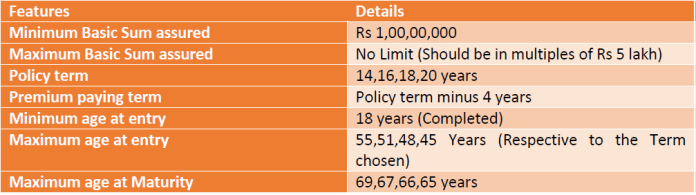 lic jeevan shiromani money back plan 847