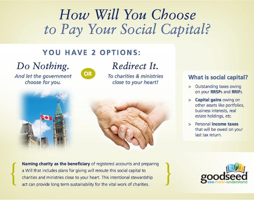 awp-social-capital-gs