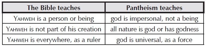 p44-bible-pantheism
