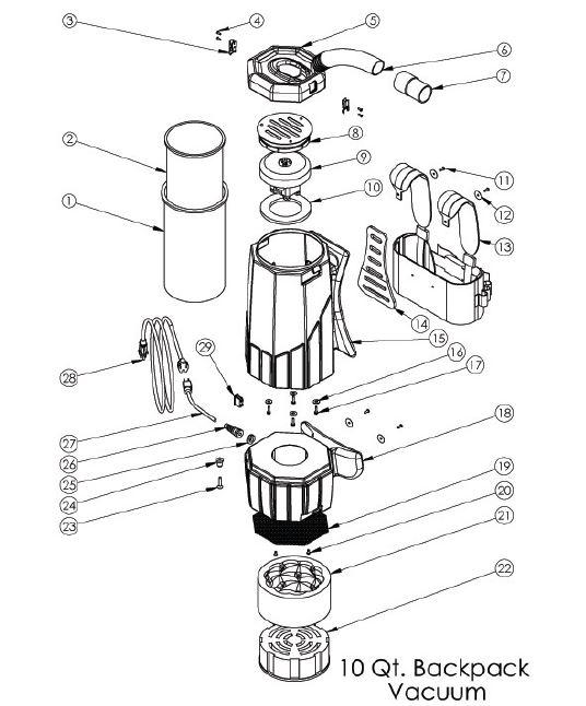 Sandia 20-1001 Super Raven Vacuum System