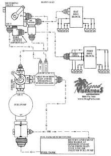 Fuel Log Diagrams