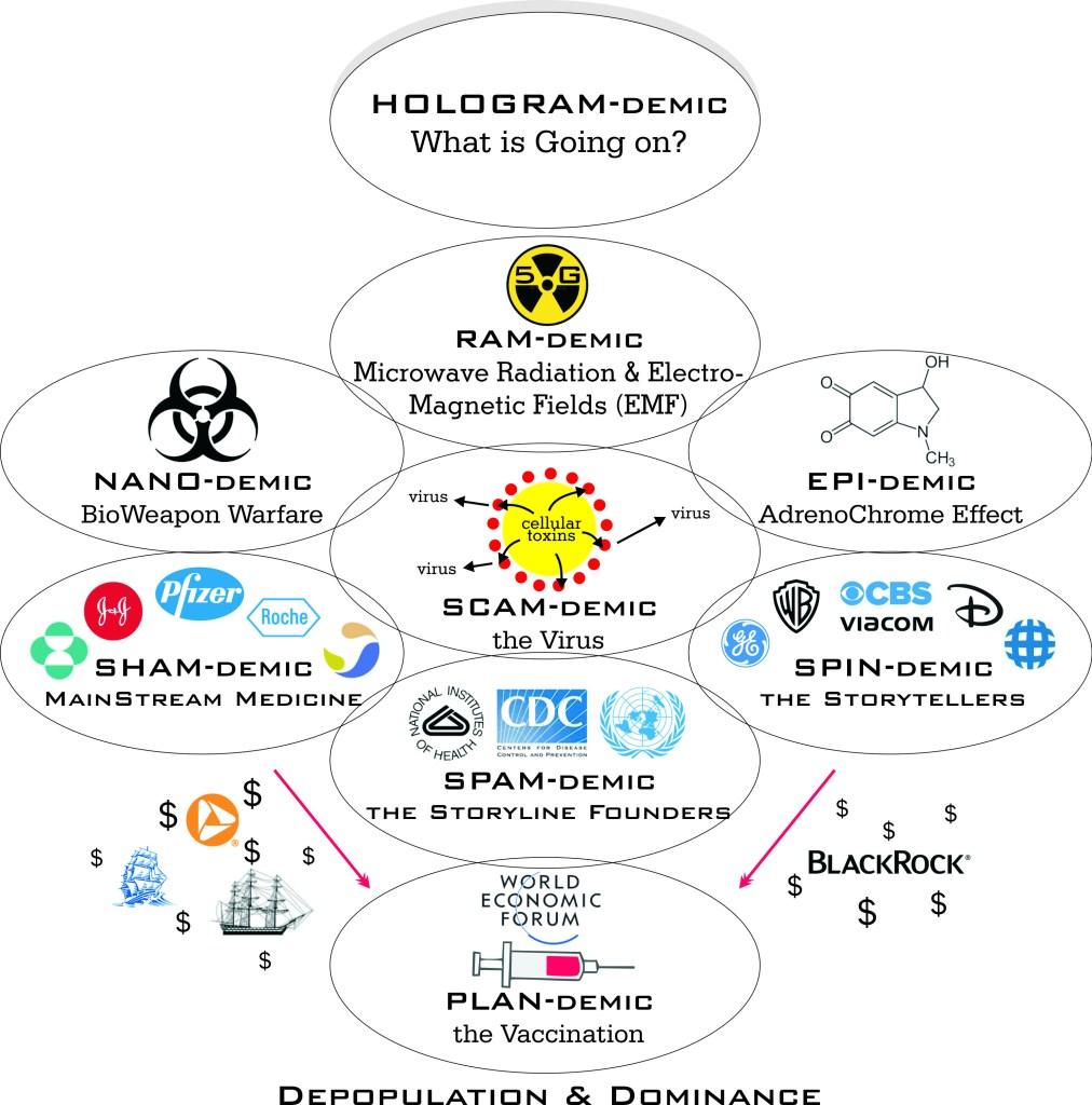 hologramdemic - pandemic - epidemic