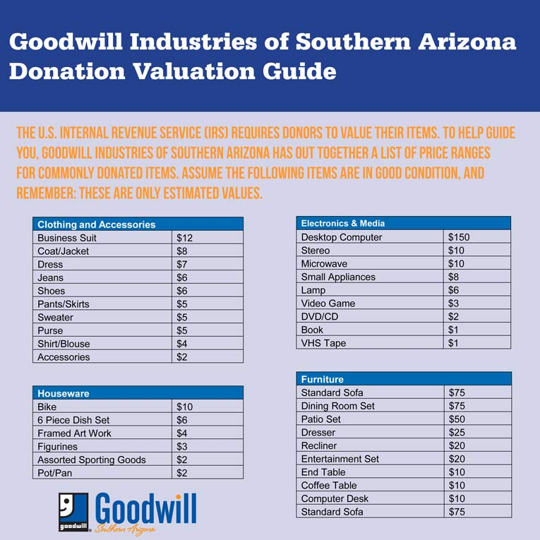 Donation Form Clothing Goodwill